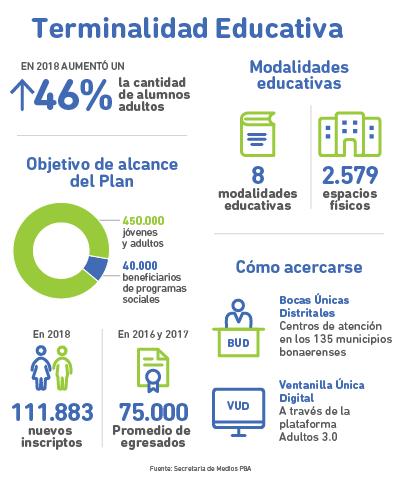 lvp.terminalidad-educativa_redes%20(1).png